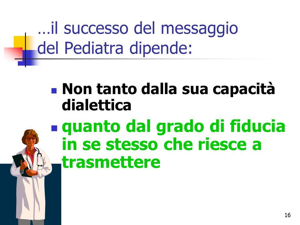 16 …il successo del messaggio del Pediatra dipende: Non tanto dalla sua capacità dialettica quanto dal grado di fiducia in se stesso che riesce a tras