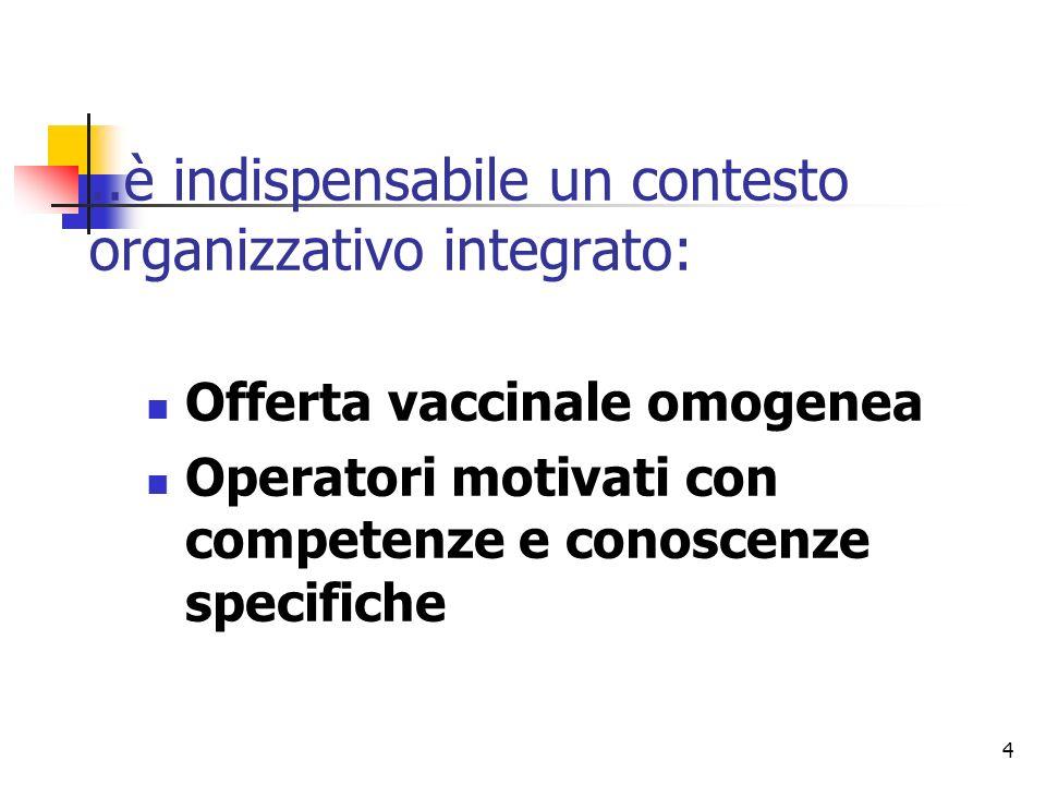4..è indispensabile un contesto organizzativo integrato: Offerta vaccinale omogenea Operatori motivati con competenze e conoscenze specifiche