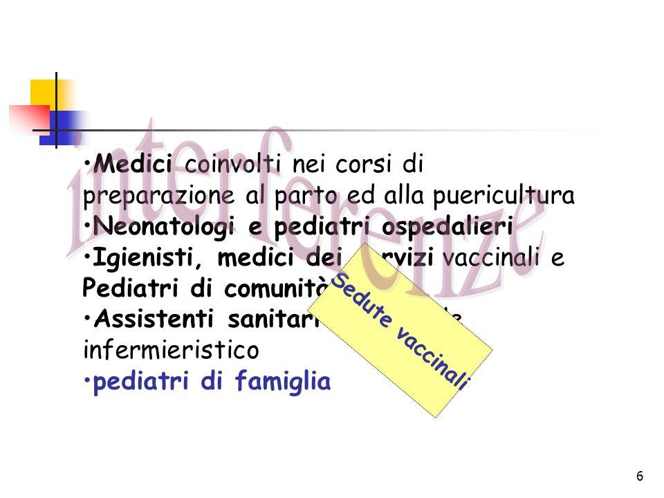 6 Medici coinvolti nei corsi di preparazione al parto ed alla puericultura Neonatologi e pediatri ospedalieri Igienisti, medici dei servizi vaccinali