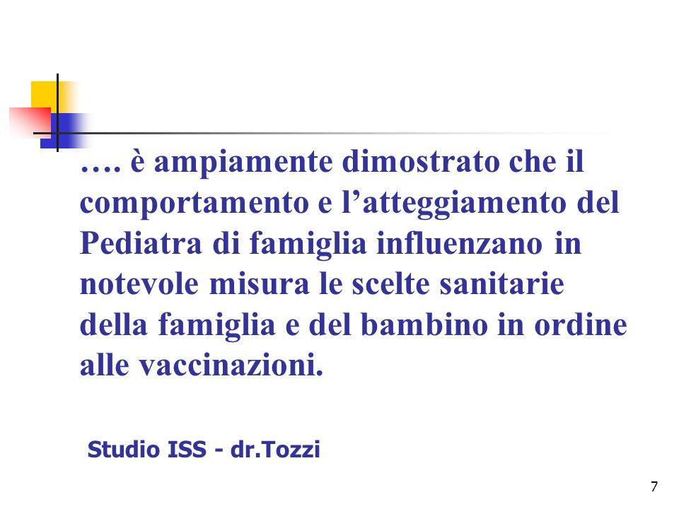 7 …. è ampiamente dimostrato che il comportamento e latteggiamento del Pediatra di famiglia influenzano in notevole misura le scelte sanitarie della f