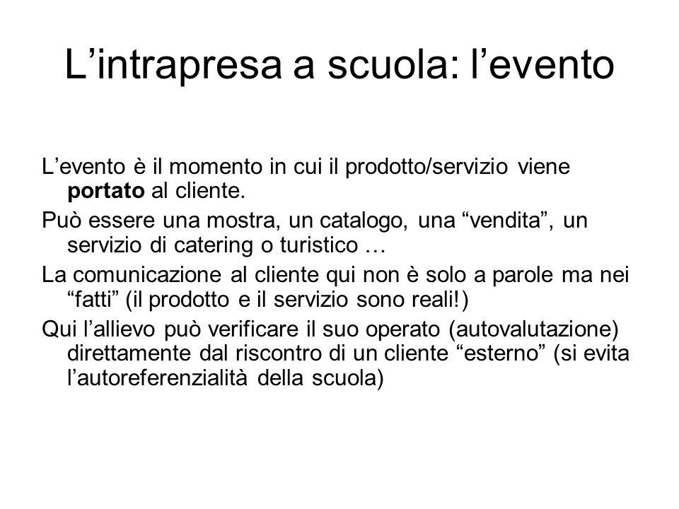 Lintrapresa a scuola: levento Levento è il momento in cui il prodotto/servizio viene portato al cliente.