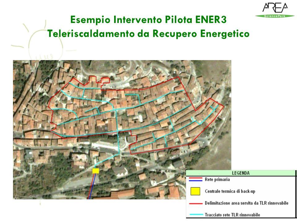 Esempio Intervento Pilota ENER3 Teleriscaldamento da Recupero Energetico