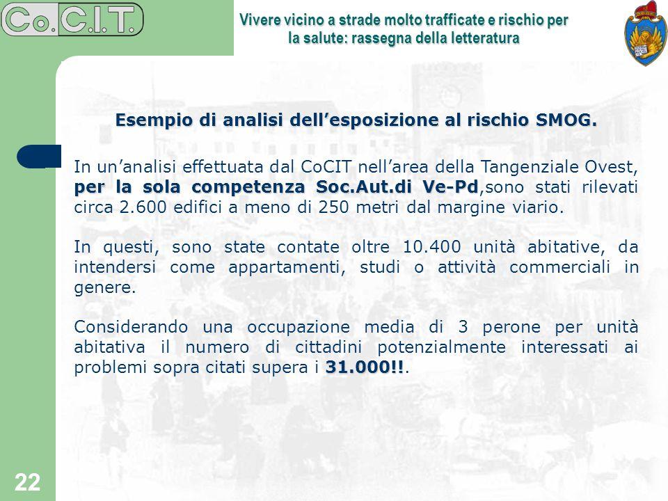 22 Vivere vicino a strade molto trafficate e rischio per la salute: rassegna della letteratura Esempio di analisi dellesposizione al rischio SMOG.