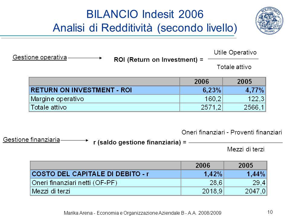 Marika Arena - Economia e Organizzazione Aziendale B - A.A. 2008/2009 10 BILANCIO Indesit 2006 Analisi di Redditività (secondo livello) Gestione opera