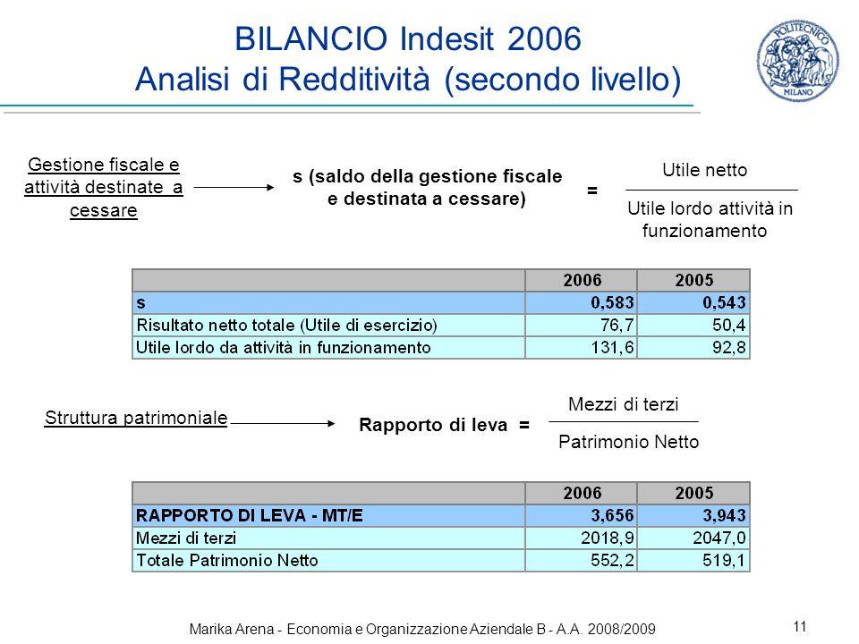Marika Arena - Economia e Organizzazione Aziendale B - A.A. 2008/2009 11 Rapporto di leva = Struttura patrimoniale Mezzi di terzi Patrimonio Netto Uti