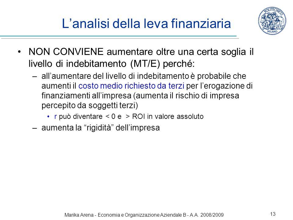 Marika Arena - Economia e Organizzazione Aziendale B - A.A. 2008/2009 13 Lanalisi della leva finanziaria NON CONVIENE aumentare oltre una certa soglia