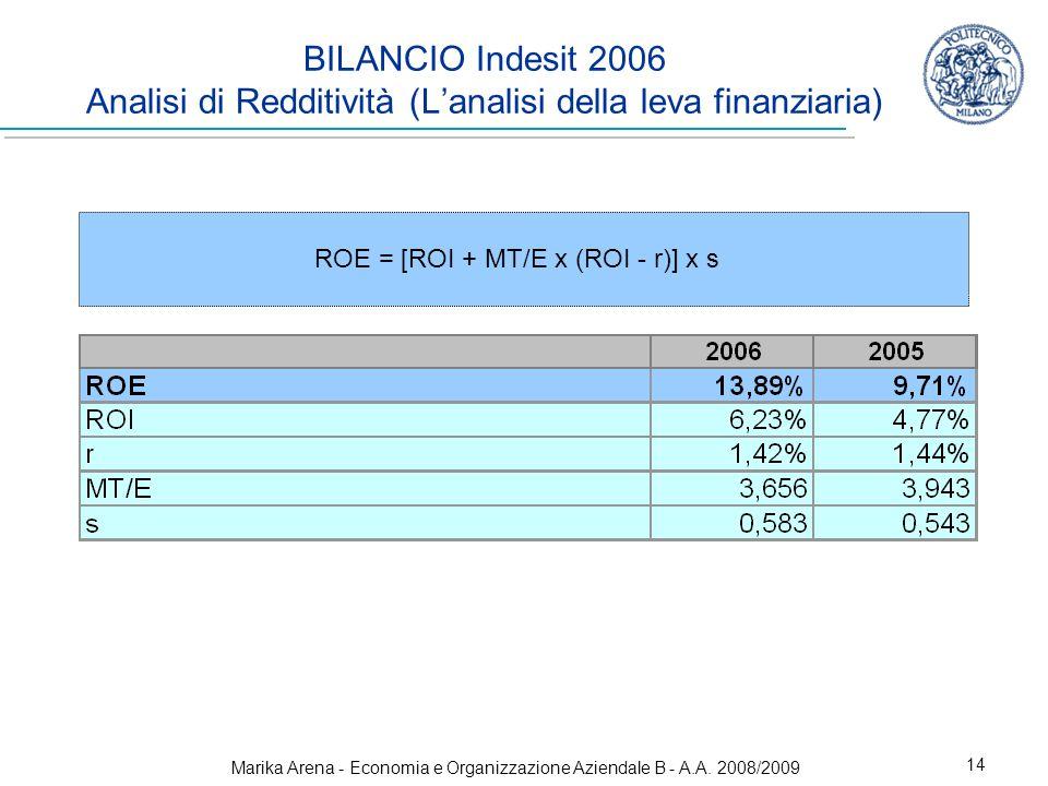 Marika Arena - Economia e Organizzazione Aziendale B - A.A. 2008/2009 14 BILANCIO Indesit 2006 Analisi di Redditività (Lanalisi della leva finanziaria