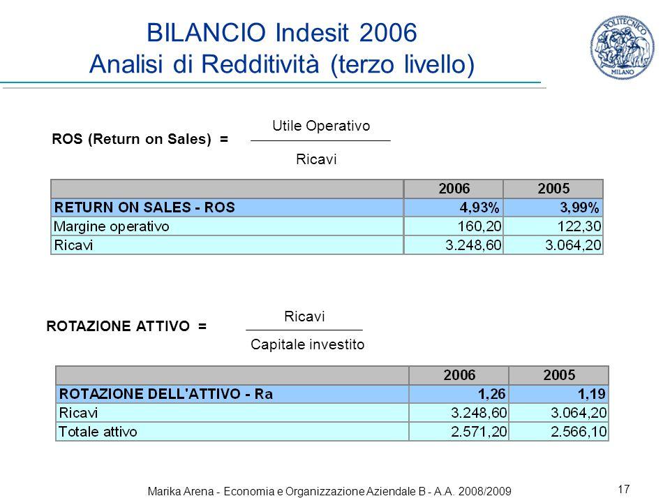 Marika Arena - Economia e Organizzazione Aziendale B - A.A. 2008/2009 17 BILANCIO Indesit 2006 Analisi di Redditività (terzo livello) Ricavi Capitale