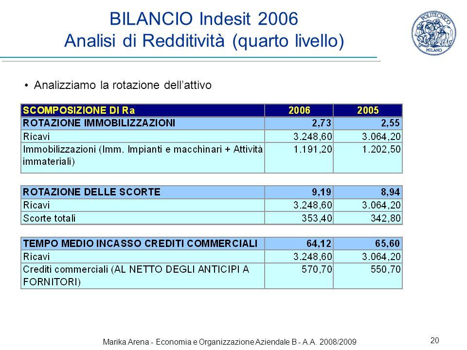 Marika Arena - Economia e Organizzazione Aziendale B - A.A. 2008/2009 20 BILANCIO Indesit 2006 Analisi di Redditività (quarto livello) Analizziamo la