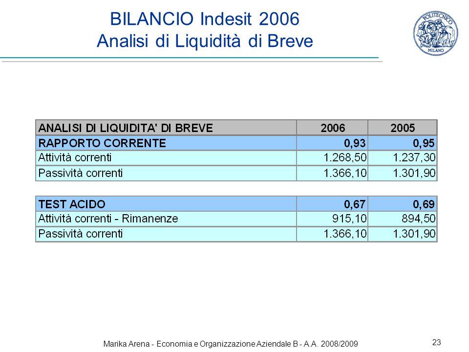 Marika Arena - Economia e Organizzazione Aziendale B - A.A. 2008/2009 23 BILANCIO Indesit 2006 Analisi di Liquidità di Breve