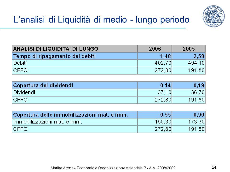 Marika Arena - Economia e Organizzazione Aziendale B - A.A. 2008/2009 24 Lanalisi di Liquidità di medio - lungo periodo
