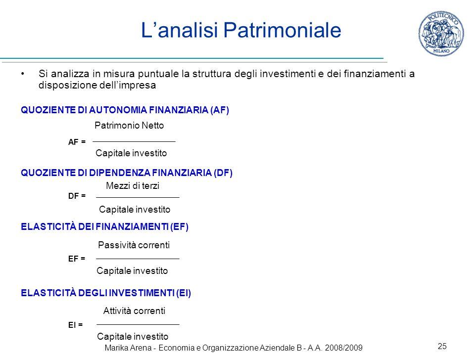 Marika Arena - Economia e Organizzazione Aziendale B - A.A. 2008/2009 25 Lanalisi Patrimoniale Si analizza in misura puntuale la struttura degli inves