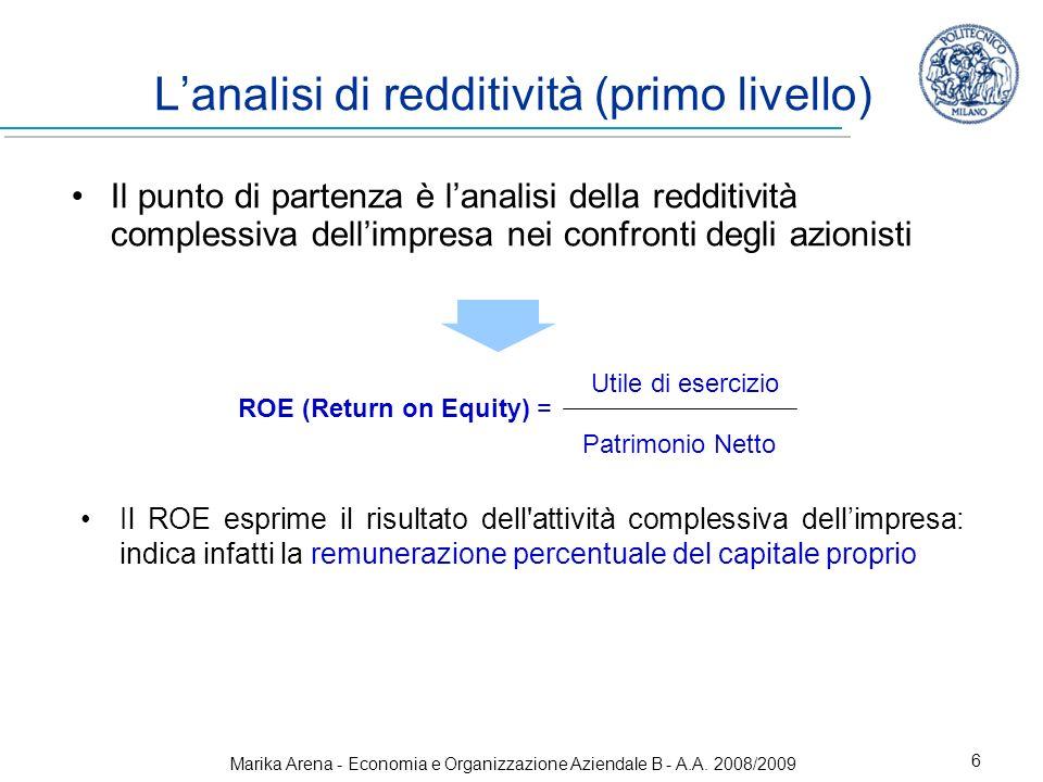 Marika Arena - Economia e Organizzazione Aziendale B - A.A. 2008/2009 6 Lanalisi di redditività (primo livello) Il punto di partenza è lanalisi della