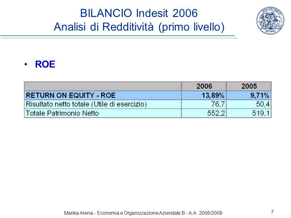 Marika Arena - Economia e Organizzazione Aziendale B - A.A. 2008/2009 7 ROE BILANCIO Indesit 2006 Analisi di Redditività (primo livello)