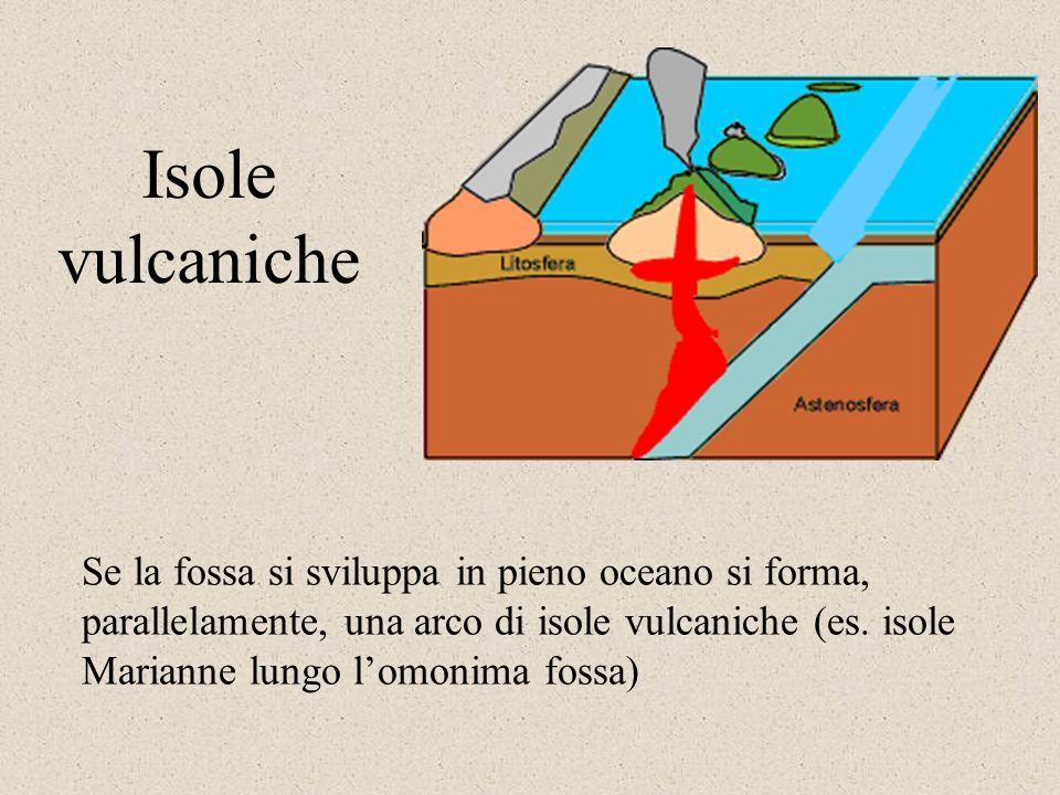 Archi vulcanici Se la fossa fiancheggia il margine di un continente lungo questo margine si innalza una catena di vulcani che individua un arco vulcan