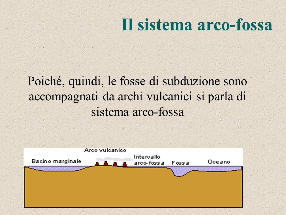 Isole vulcaniche Se la fossa si sviluppa in pieno oceano si forma, parallelamente, una arco di isole vulcaniche (es. isole Marianne lungo lomonima fos
