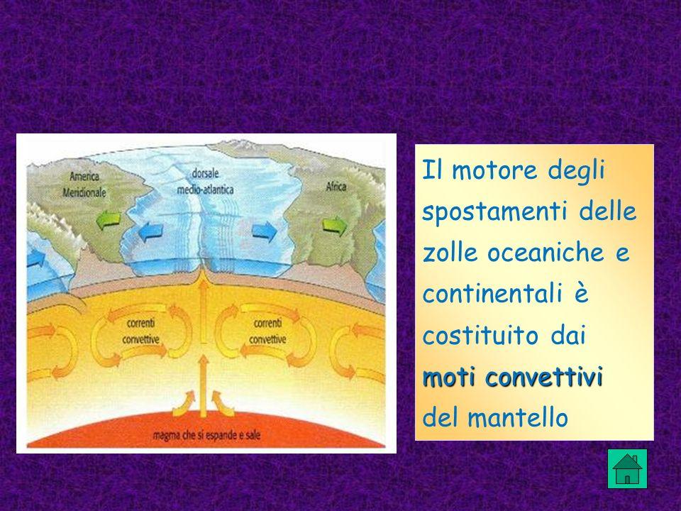 Tettonica a zolle Essa afferma, in poche parole, che la crosta terrestre è suddivisa in zolle che spostandosi provocano la formazione di montagne e oc