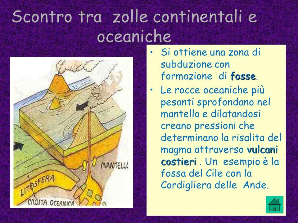 fossa arco vulcanico insulare si ha una subduzione e la formazione di una fossa e di un arco vulcanico insulare; in questo modo si sono formate le fos