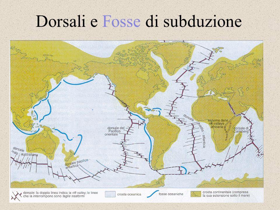 Due importanti strutture Lidea del fondale in evoluzione nasce dallo studio di due tipi di formazioni geologiche: le dorsali oceaniche Le fosse oceani