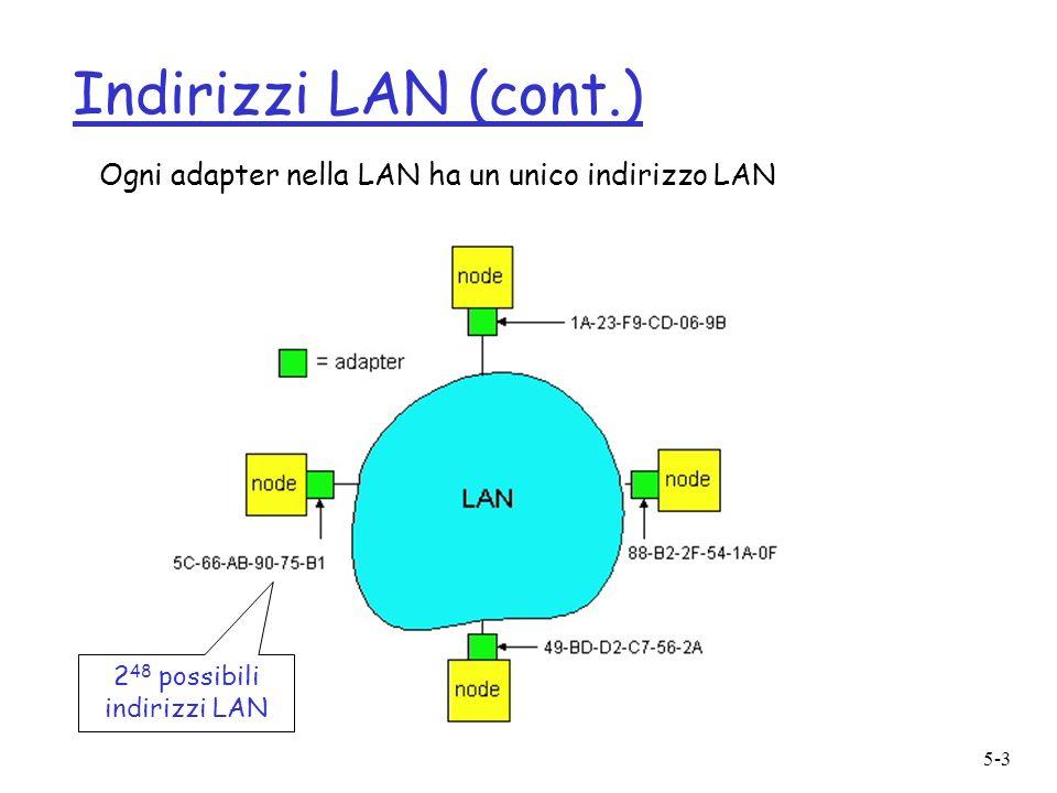 5-3 Indirizzi LAN (cont.) Ogni adapter nella LAN ha un unico indirizzo LAN 2 48 possibili indirizzi LAN