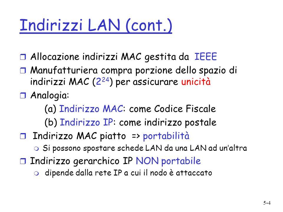 5-4 Indirizzi LAN (cont.) r Allocazione indirizzi MAC gestita da IEEE r Manufatturiera compra porzione dello spazio di indirizzi MAC (2 24 ) per assic