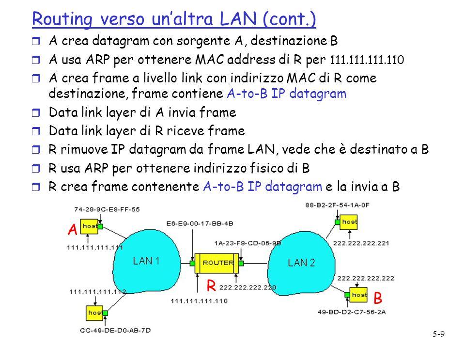 5-9 r A crea datagram con sorgente A, destinazione B r A usa ARP per ottenere MAC address di R per 111.111.111.110 r A crea frame a livello link con i