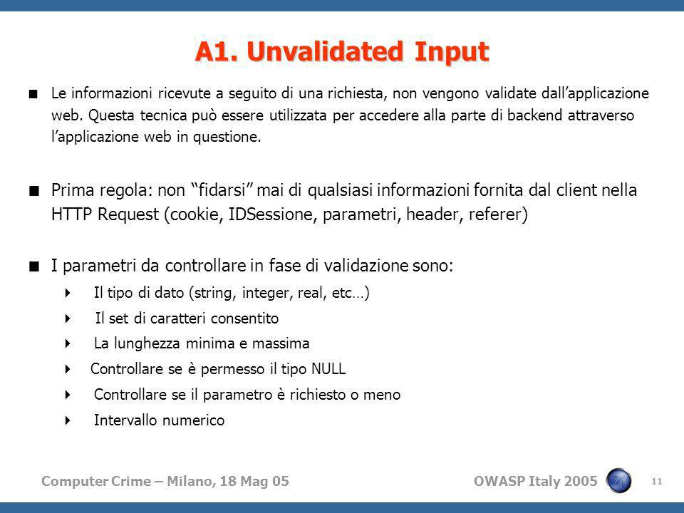 Computer Crime – Milano, 18 Mag 05 OWASP Italy 2005 11 A1. Unvalidated Input Le informazioni ricevute a seguito di una richiesta, non vengono validate