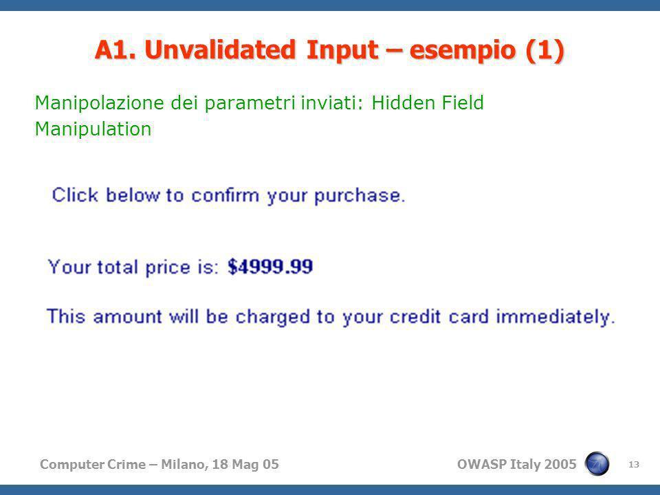 Computer Crime – Milano, 18 Mag 05 OWASP Italy 2005 13 Manipolazione dei parametri inviati: Hidden Field Manipulation A1. Unvalidated Input – esempio