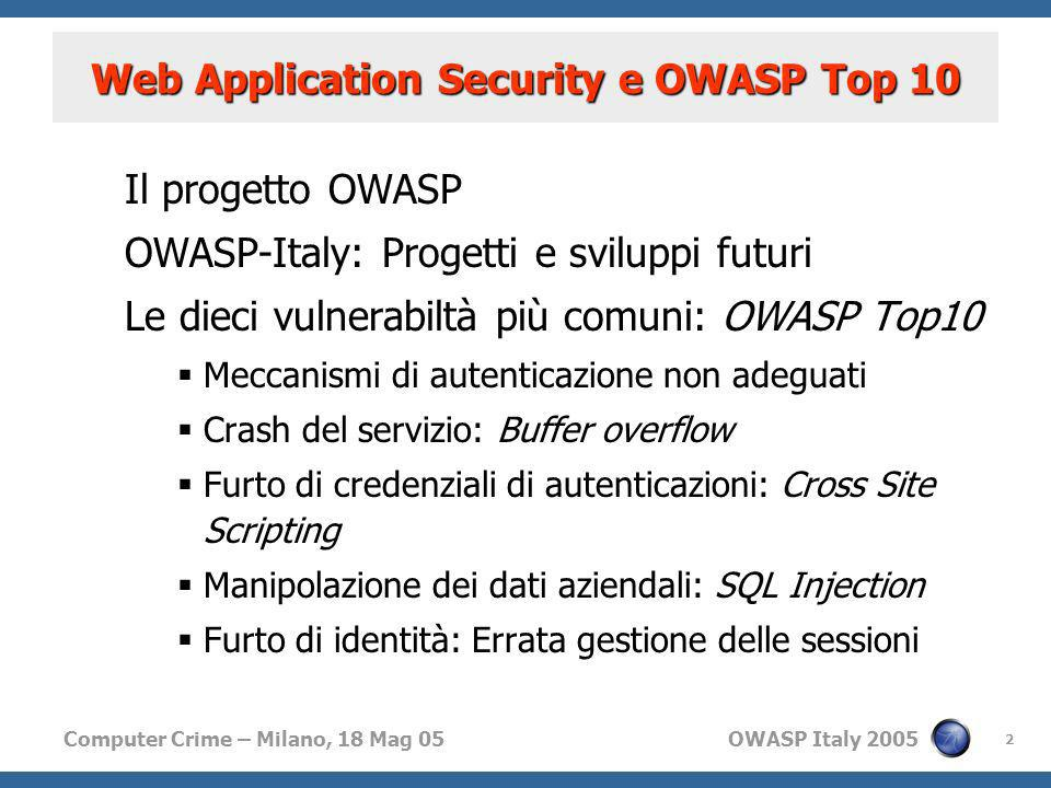 Computer Crime – Milano, 18 Mag 05 OWASP Italy 2005 2 Web Application Security e OWASP Top 10 Il progetto OWASP OWASP-Italy: Progetti e sviluppi futur