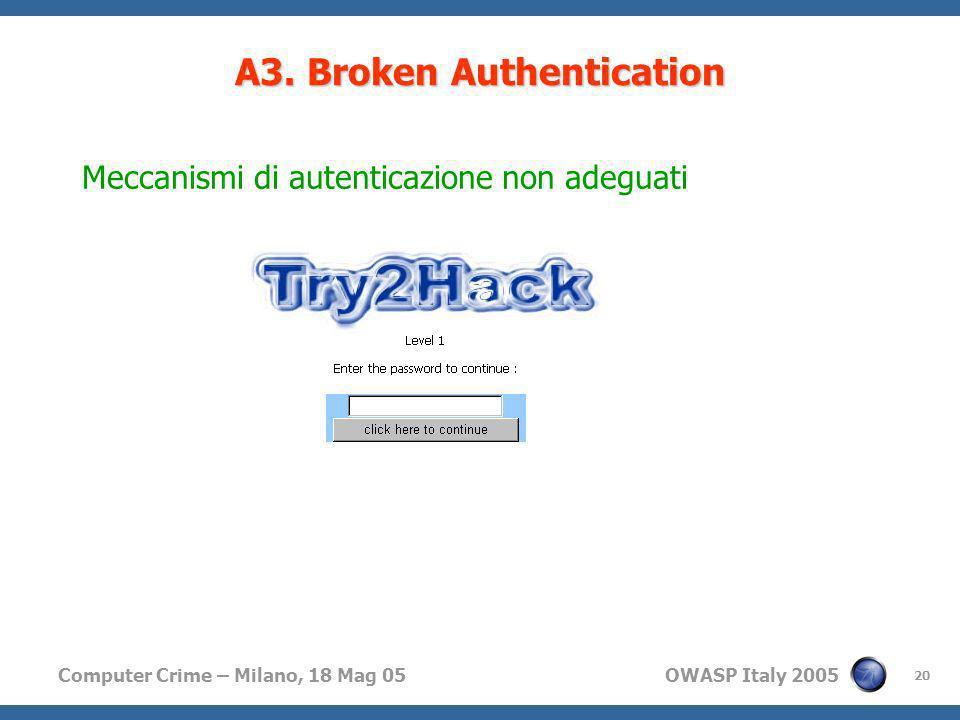 Computer Crime – Milano, 18 Mag 05 OWASP Italy 2005 20 Meccanismi di autenticazione non adeguati A3. Broken Authentication