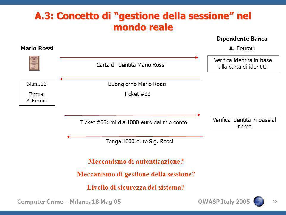 Computer Crime – Milano, 18 Mag 05 OWASP Italy 2005 22 A.3: Concetto di gestione della sessione nel mondo reale Dipendente Banca A. Ferrari Mario Ross