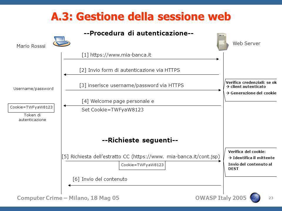 Computer Crime – Milano, 18 Mag 05 OWASP Italy 2005 23 [1] https://www.mia-banca.it [2] Invio form di autenticazione via HTTPS [3] inserisce username/
