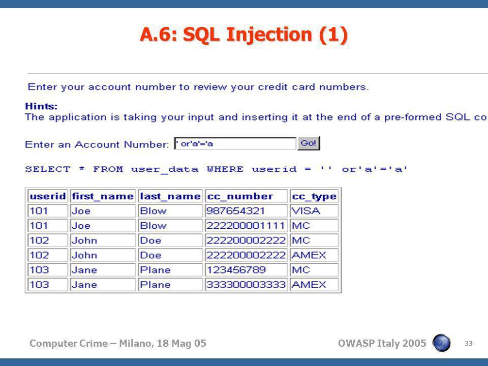 Computer Crime – Milano, 18 Mag 05 OWASP Italy 2005 33 A.6: SQL Injection (1)