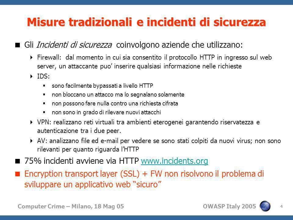 Computer Crime – Milano, 18 Mag 05 OWASP Italy 2005 4 Misure tradizionali e incidenti di sicurezza Gli Incidenti di sicurezza coinvolgono aziende che
