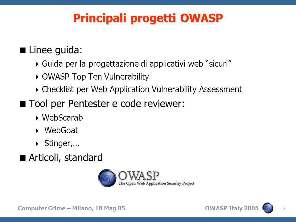 Computer Crime – Milano, 18 Mag 05 OWASP Italy 2005 7 Principali progetti OWASP Linee guida: Guida per la progettazione di applicativi web sicuri OWAS