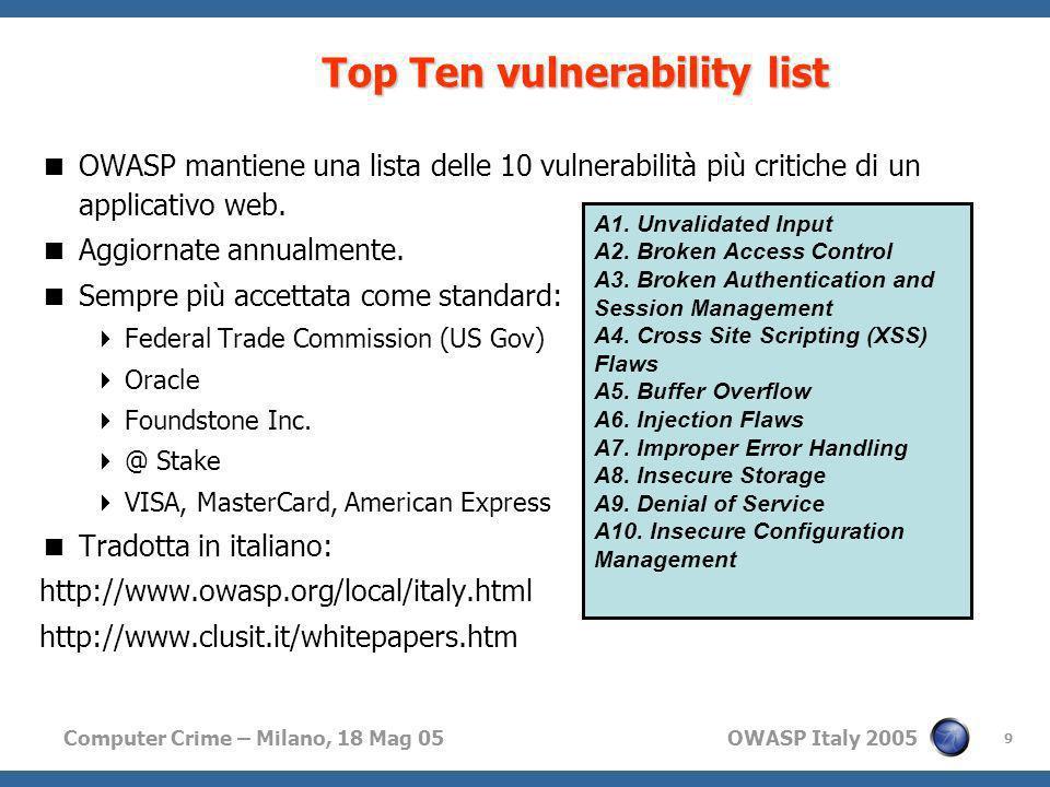 Computer Crime – Milano, 18 Mag 05 OWASP Italy 2005 9 Top Ten vulnerability list Top Ten vulnerability list OWASP mantiene una lista delle 10 vulnerab