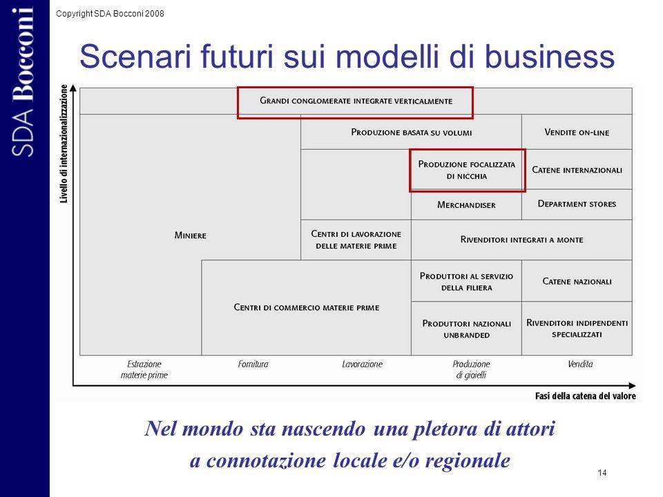 Copyright SDA Bocconi 2008 14 Scenari futuri sui modelli di business Nel mondo sta nascendo una pletora di attori a connotazione locale e/o regionale