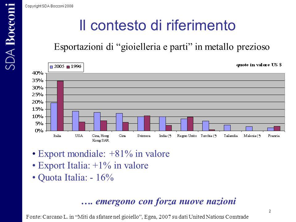 Copyright SDA Bocconi 2008 2 Il contesto di riferimento Fonte: Carcano L. in Miti da sfatare nel gioiello, Egea, 2007 su dati United Nations Comtrade