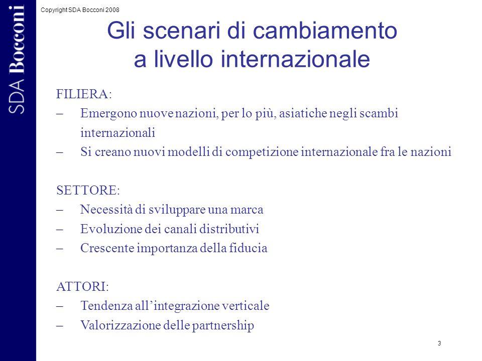 Copyright SDA Bocconi 2008 3 FILIERA: –Emergono nuove nazioni, per lo più, asiatiche negli scambi internazionali –Si creano nuovi modelli di competizi