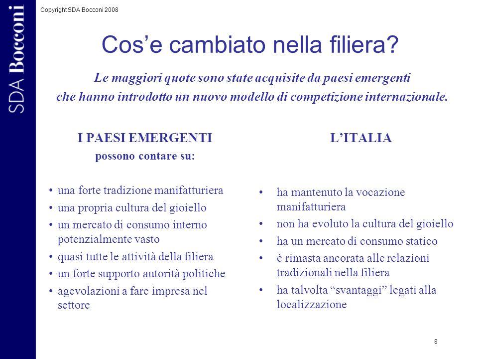 Copyright SDA Bocconi 2008 8 Le maggiori quote sono state acquisite da paesi emergenti che hanno introdotto un nuovo modello di competizione internazi