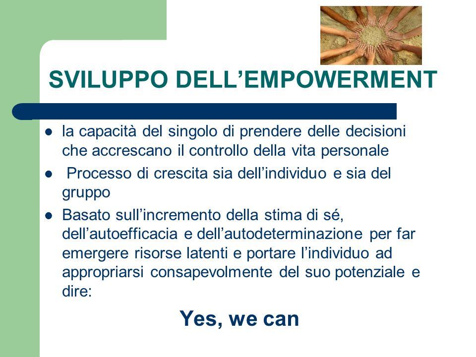 SVILUPPO DELLEMPOWERMENT la capacità del singolo di prendere delle decisioni che accrescano il controllo della vita personale Processo di crescita sia