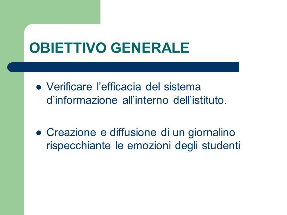OBIETTIVO GENERALE Verificare lefficacia del sistema dinformazione allinterno dellistituto.