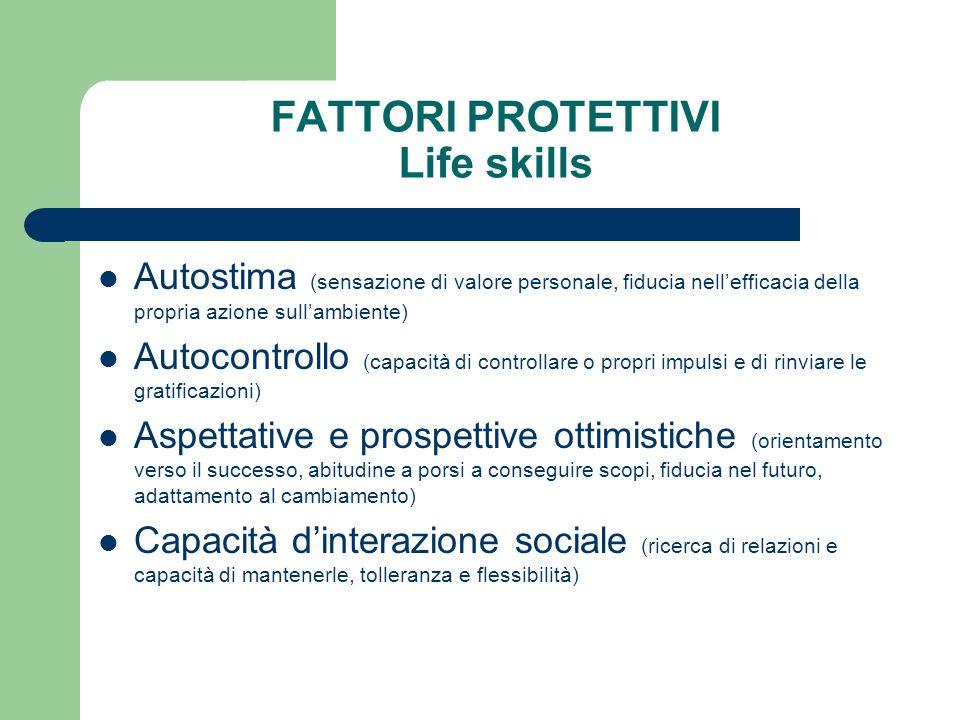 FATTORI PROTETTIVI Life skills Autostima (sensazione di valore personale, fiducia nellefficacia della propria azione sullambiente) Autocontrollo (capa
