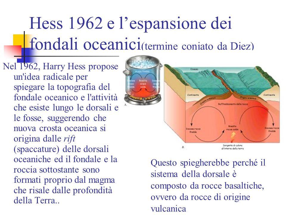 Distribuzione di sismi e dei vulcani Lanalisi sistematica dei sismi profondi permise di comprendere che essi non avvenivano casualmente sopra la super