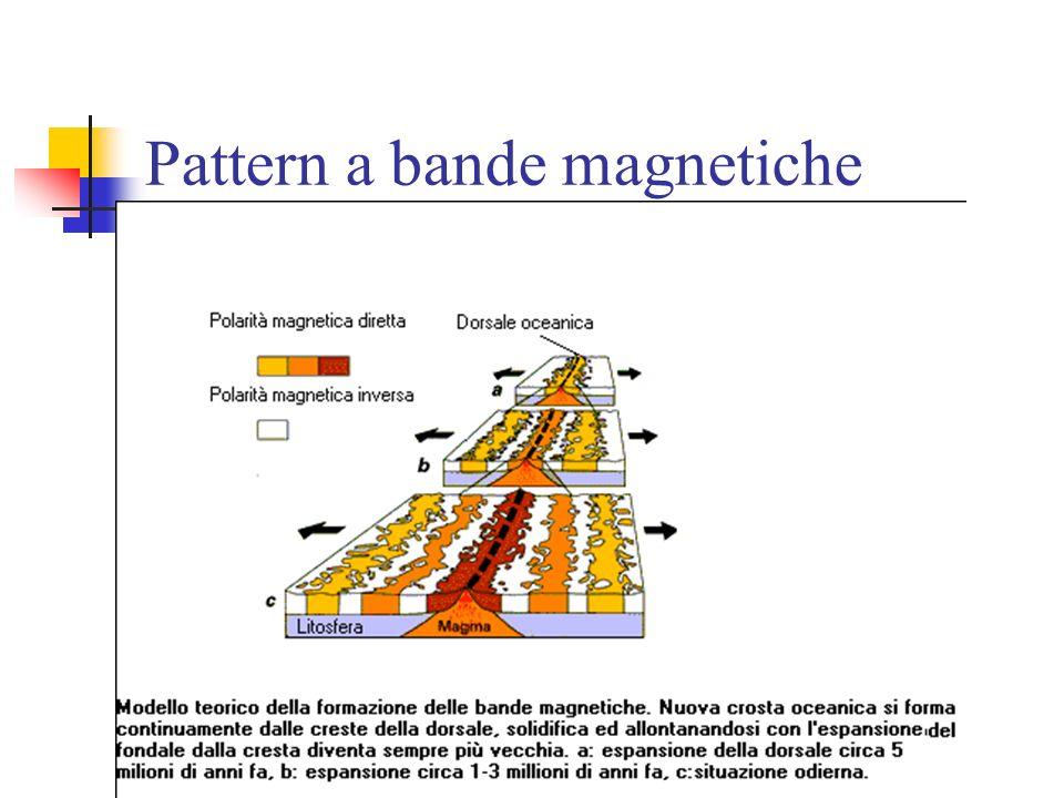 I pattern magnetici : le prove dellespansione Vine e Matthews proposero che la lava eruttata sul fondale oceanico in modo simmetrico rispetto alla rif