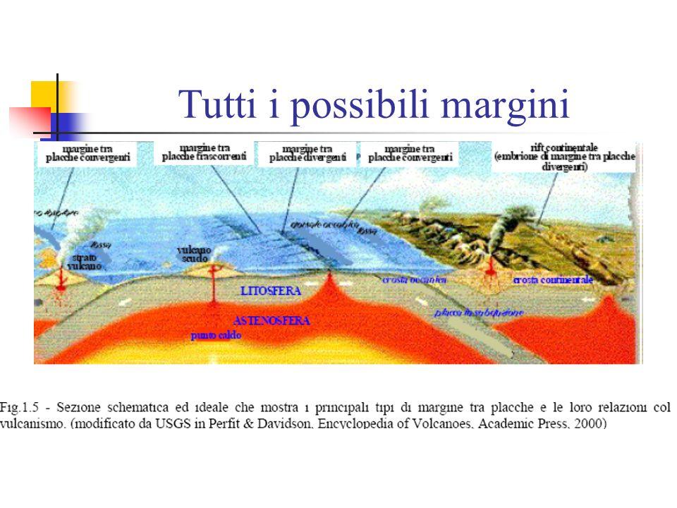Principali placche litosferiche in cui è suddivisa la superficie terrestre. Notare che i limiti di placca non corrispondono alle terre emerse, ma coin