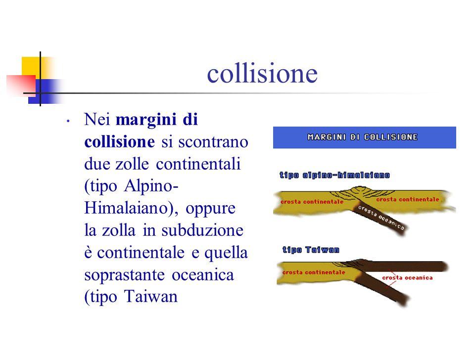 subduzione Nei margini di subduzione ambedue le zolle sono oceaniche (tipo Marianne), oppure una zolla oceanica si immerge sotto una continentale (tip