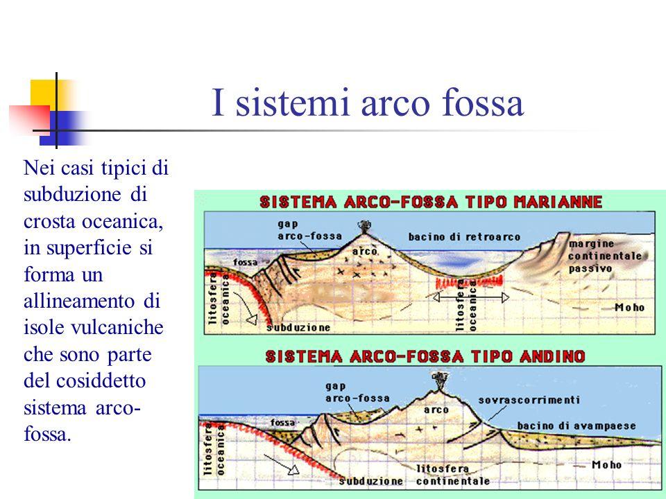 Gli elementi del sistema arco fossa. Gli elementi principali del sistema arco-fossa sono, dall'esterno verso la terraferma:fossa (profonda depressione