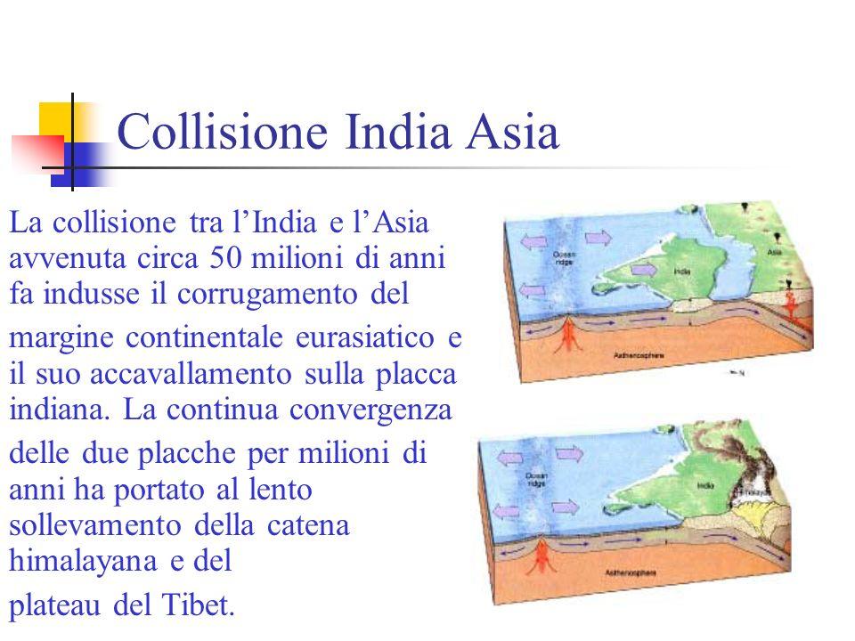 Collisione La collisione tra continenti – La catena dellHimalaya e la conseguenza piu spettacolare dellincontro tra le porzioni continentali di due pl