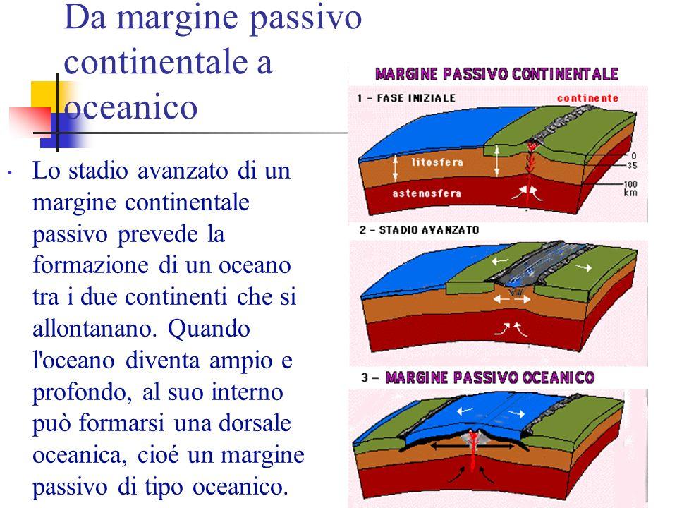 La Rift valley I margini passivi possono formarsi anche in una crosta di tipo continentale. In questo caso, vaste aree continentali sono spezzate in d